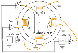 wiring diagram 4 pole motor wiring image wiring brushless dc motor tutorial related keywords suggestions on wiring diagram 4 pole motor