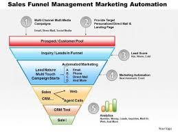 Business Diagram Sales Funnel Management Marketing