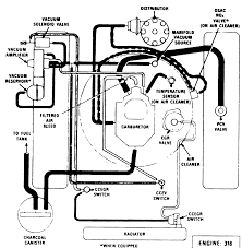 wrg 7792 picture of 1986 ford f 150 pick up engine diagram fig