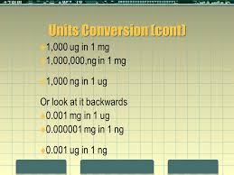 Units Conversion There Are 1 000 Milligrams Mg In 1