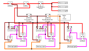 captive breeding heating and lighting some explanation of this diagram is in order mains supply in red comes in at the top left and is protected by a switch and a fuse there are two outlets