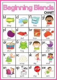 Beginning Consonant Blends Charts Consonant Blends