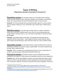 Descriptive Essay Example About An Object An Example Of A Descriptive Essay About Place