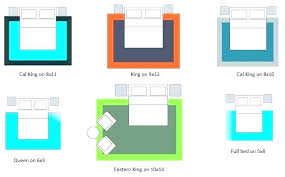 what size area rug under queen bed what size rug should i get for a king what size area