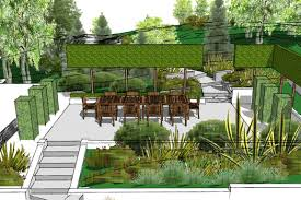 Small Picture Central Scotland garden design the twig garden design blog