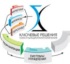 Стратегическое управление разработка стратегии развития предприятия