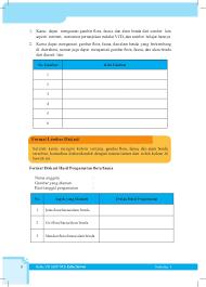 Keanekaragaman dalam bentuk itulah yang dapat penulis sampaikan mengenai ulasan tentang soal seni budaya kelas 7, dan penulis juga lengkapi dengan kunci jawaban nya. Buku Siswa Seni Budaya Kelas Vii Smp Kurikulum 2013