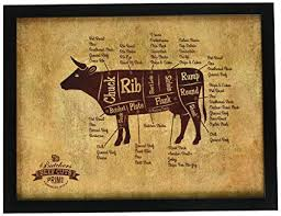 Cattle Chart Spotcolorart Beet Meet Cow Cuts Buthers Chart Handcrafted Framed Canvas Print