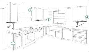 Laying Out Kitchen Cabinets Kitchen Cabinet Layout Conchavelacom
