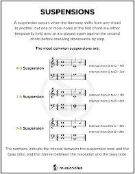 Harmony Notes Chart Essential Music Theory Guides With Free Printables