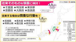 奈良 県 コロナ 感染 者