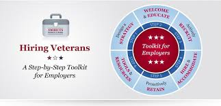 Image result for hiring veterans