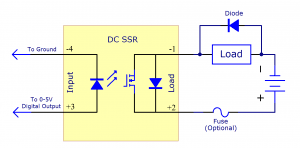 solid state relay primer phidgets support schematic of an dc ssr switching a generic load which is protected by a diode connected in parallel the circuit is protected by a fuse in series after the