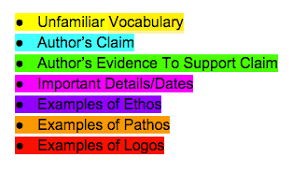 What Is Expository Text Use Digital Annotations And Think Alouds To Unpack