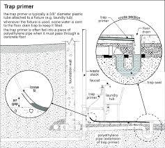 bathtub p trap diagram installing bathtub drain bathtub drain trap appealing remove bathtub drain plug floor