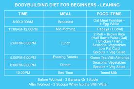 Bodybuilding Diet Chart For Men Bodybuilding Diet Plan For Beginners