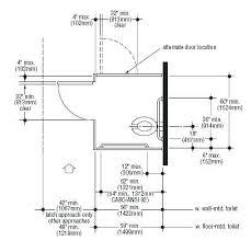 Good Standard Bathroom Door Width Standard Bathroom Door Dimensions Minimum  Bedroom Door Width Net 1 St Net