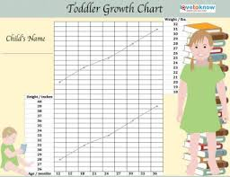 Handy Printable Toddler Growth Chart Lovetoknow