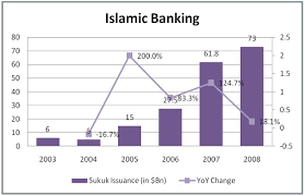 essay on islamic banking islamic banking essay islamic banking  islamic banking essay gxart orgislamic banking essay frame case essayislamic banking refers to a system