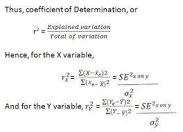 coefficient of determination homework help in statistics homework submit homework