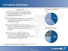 Company Overview Slides Company Introduction Presentation Company Introduction Presentation