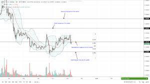 The Cardano Report Blockchain Crypto News Ripple Xrp