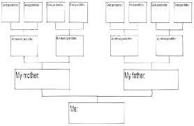 printable family tree form printable family tree template create a kinda but fun bucket list