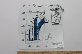 Genie 5519 Load Chart Buy Load Charts Standard Kit Genie Part 55 0700 0166gt For