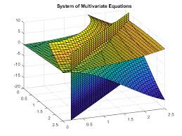 solve equations numerically matlab