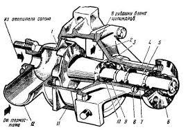 Реферат Двигатель автомобиля ВАЗ com Банк  Центробежный водяной насос двигателя автомобиля ВАЗ 2106 1 крыльчатка 2 окно подвода жидкости в рубашку блока цилиндров 3 сальник 4 шариковый