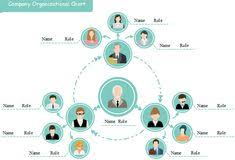Make An Org Chart Free 67 Best Cc Org Chart Images In 2019 Organizational Chart
