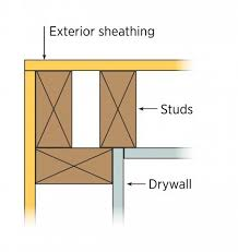 framing an exterior wall corner. Residential Framing Interior Corner - Google Search An Exterior Wall S