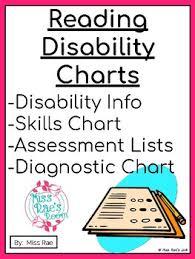 Dyslexia Phonics Chart Reading Learning Disability Charts Dyslexia Language Based Ld