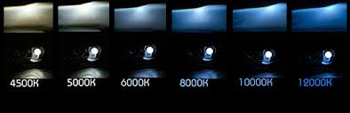 4200k Color Chart Seeing The Truth The Lowdown On Hid Headlights