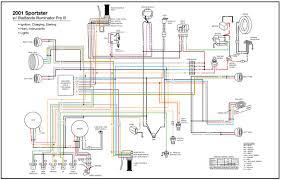 wiring diagram sportster wiring diagram 2016 harley sportster 2004 sportster fuse box diagram stupendous collection sportster wiring diagram pictures ignition badlands illuminator pro charging starting horn