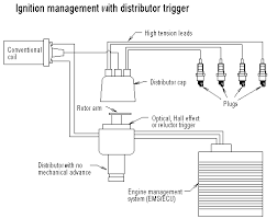 rev limiter wiring diagram wiring diagram and schematic msd 6al ignition module w rev control installation instructions