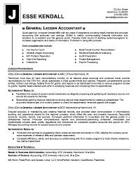 Essay Girl Best Dissertation Methodology Proofreading Service