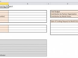 financial budget template budget and financial report template for partnering project