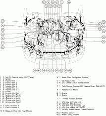 96 camry engine diagram wiring diagram option camry engine diagram wiring diagram fascinating 96 camry engine diagram 2004 toyota camry engine diagram wiring