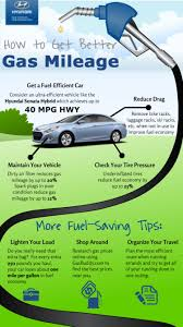 How To Get Better Gas Mileage Visual Ly