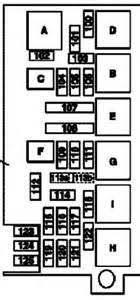 similiar ml350 rear fuse diagram keywords ml350 rear fuse diagram ml350 home wiring diagrams