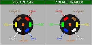 trailer wire diagram 7 facbooik com Trailer Plug Wiring Diagram 7 Pin Round 4 prong trailer wiring diagram to for 7 blade plug jpg wiring 7 way round pin trailer plug wiring diagram