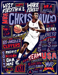 Chris Paul Wallpaper Coloring Pages