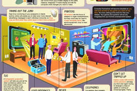 future home office gadgets. future of your home office gadgets infographic explores the technology u