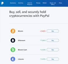 While paypal now allows users to purchase bitcoin directly through it some of the things i'd check before trusting a seller are: Paypal Crypto Checkout Adds A New Level Of Functionality