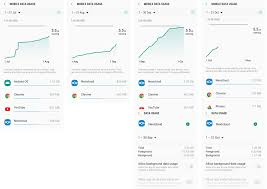 Android Mobile App High Background Data Usage Issue 3123