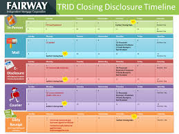 Trid Application Dates Don Waters Fairway Independent