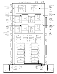 2000 jeep cherokee sport diagram for the fuse box