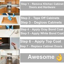 Remove Kitchen Cabinet Doors December 2016