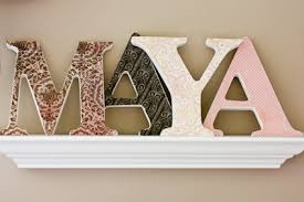 Marvellous Design Home Decor Letters Pretty Paper Write Click Scrapbook